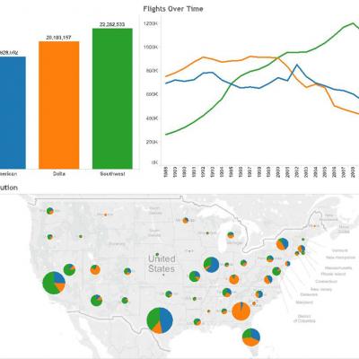 Analizeaza datele la viteze uimitoare cu noua versiune SeniorVisualBI