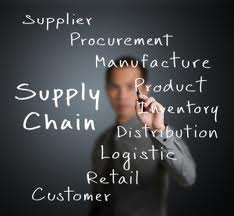 Alinierea Supply Chain la strategia de competitivitate a companiei