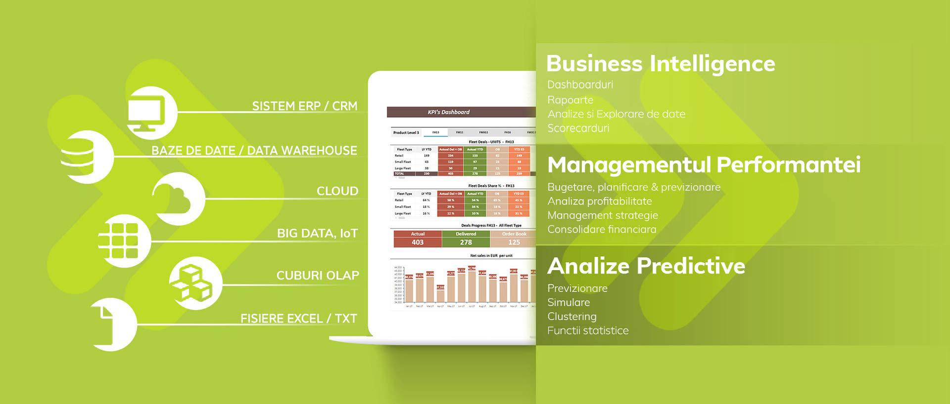 cpm-bugetare-si-planificare-schema-pagina-site-v4